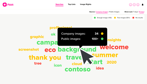 Pickit-Insights-Searches-Assets